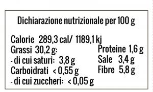 tabella nutrizionale paté