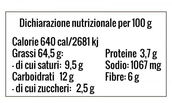 PESTO LIGURE TABELLA NUTRIZIONALE
