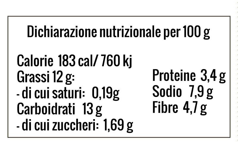 TABELLA NUTRIZIONALE POMODORI SECCHI